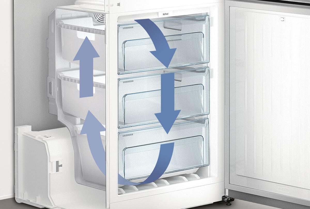 Ремонт холодильников no frost киев